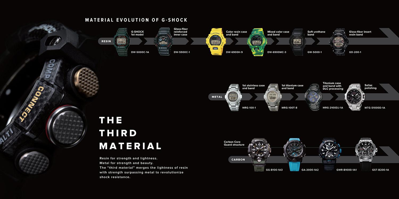 G-SHOCK-Material-Evolution
